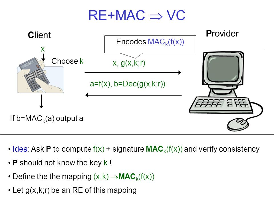 RE+MAC  VC x Client Provider a=f(x), b=Dec(g(x,k;r)( If b=MAC k (a) output a x, g(x,k;r) Idea: Ask P to compute f(x) + signature MAC k (f(x)) and ver