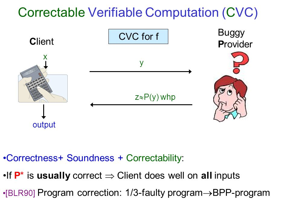 Correctable Verifiable Computation (CVC) x Client Buggy Provider output Correctness+ Soundness + Correctability: If P* is usually correct  Client doe