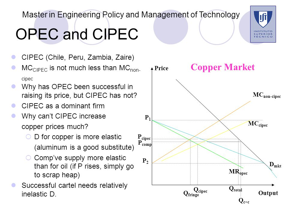 OPEC and CIPEC CIPEC (Chile, Peru, Zambia, Zaire) MC CIPEC is not much less than MC non- cipec Why has OPEC been successful in raising its price, but CIPEC has not.