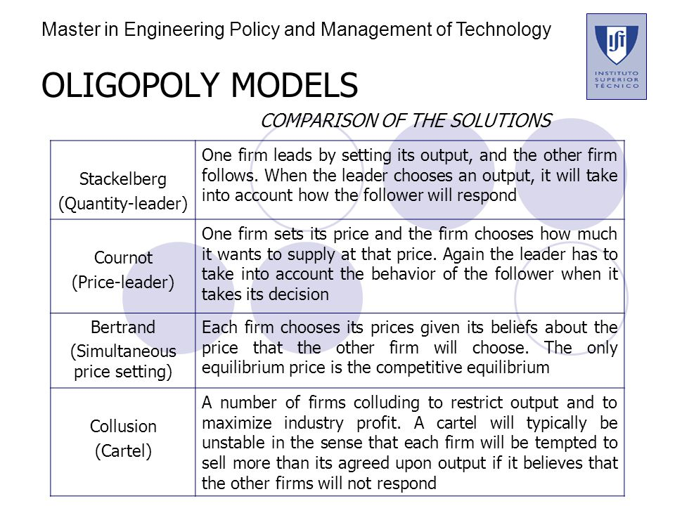 COMPARISON OF THE SOLUTIONS OLIGOPOLY MODELS Stackelberg (Quantity-leader) One firm leads by setting its output, and the other firm follows.