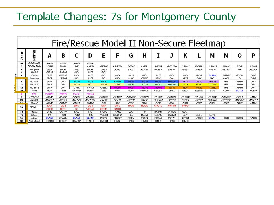 Template Changes: 7s for Montgomery County