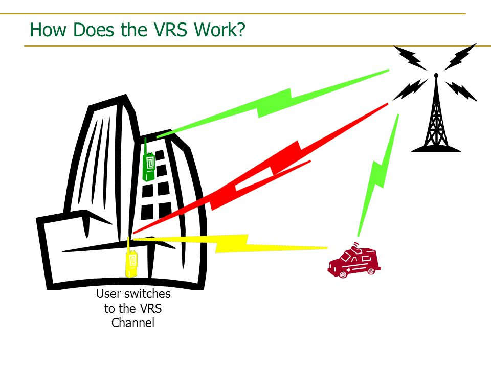 How Does the VRS Work User switches to the VRS Channel