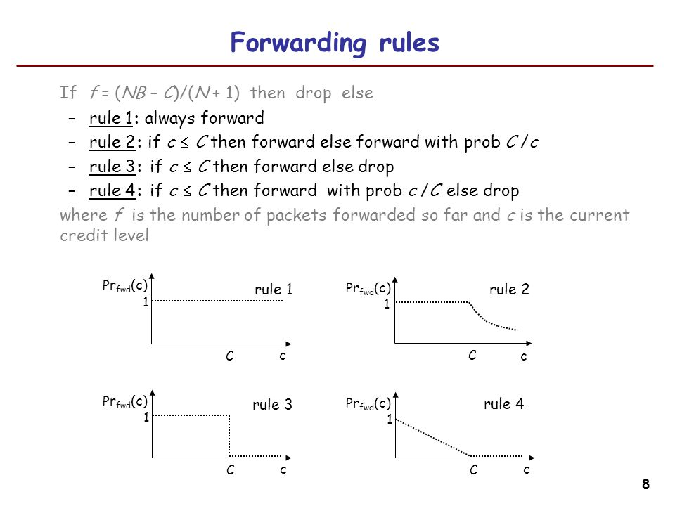 8 Forwarding rules If f = (NB – C)/(N + 1) then drop else –rule 1: always forward –rule 2: if c  C then forward else forward with prob C /c –rule 3: if c  C then forward else drop –rule 4: if c  C then forward with prob c /C else drop where f is the number of packets forwarded so far and c is the current credit level Pr fwd (c) 1 C c rule 1 Pr fwd (c) 1 C c rule 2 Pr fwd (c) 1 C c rule 3 Pr fwd (c) 1 C c rule 4