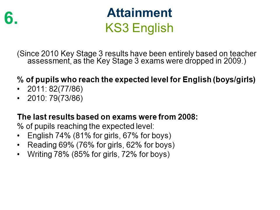 8 Enjoyment of reading Boys vs Girls 7.