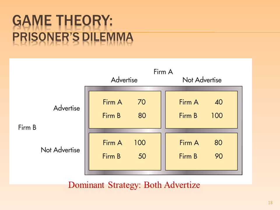 18 Dominant Strategy: Both Advertize
