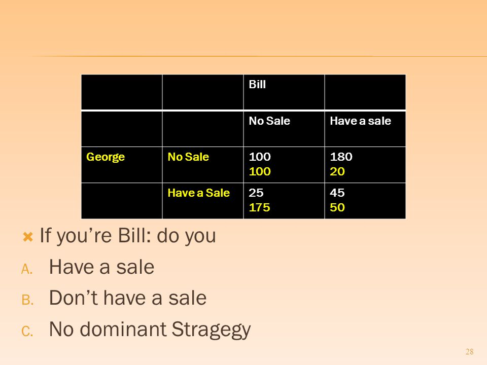  If you're Bill: do you A. Have a sale B. Don't have a sale C.