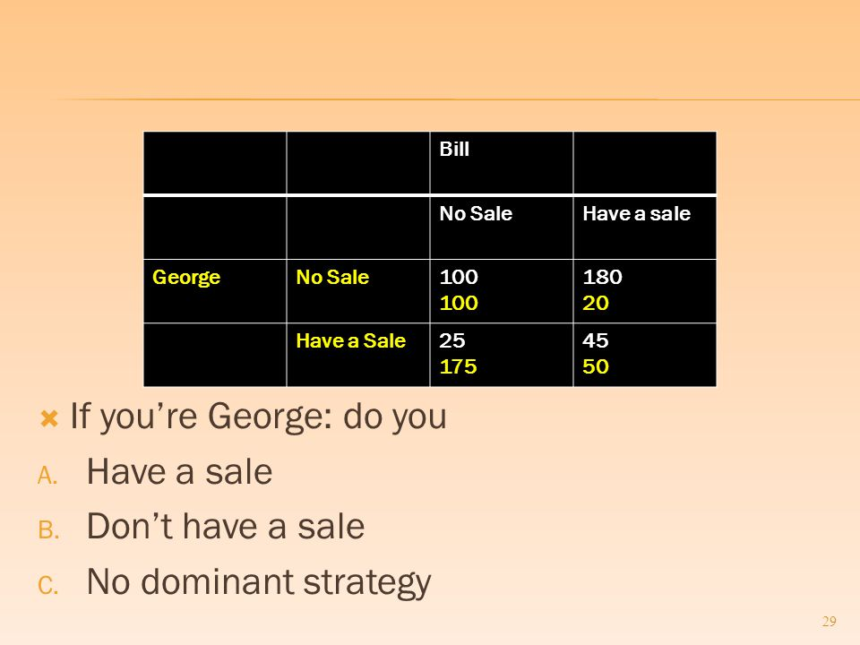  If you're George: do you A. Have a sale B. Don't have a sale C.