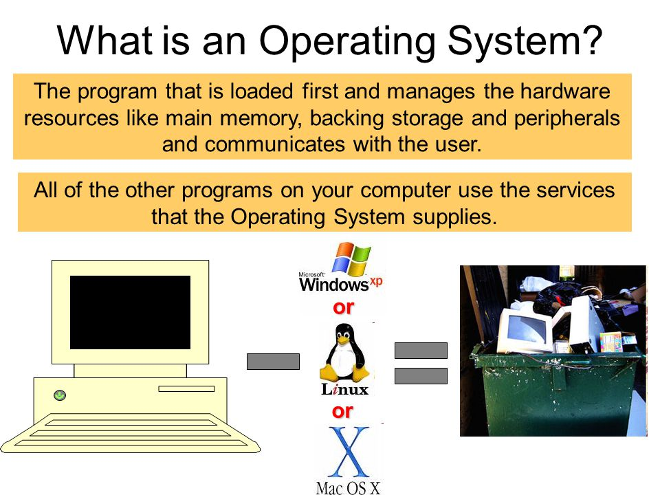 What is an Operating System? The program that is loaded first and manages the hardware resources like main memory, backing storage and peripherals and