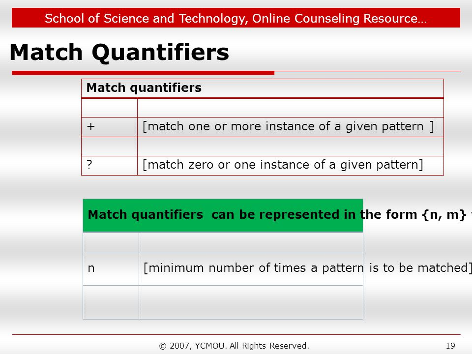 School of Science and Technology, Online Counseling Resource… Match Quantifiers Match quantifiers +[match one or more instance of a given pattern ] ?[match zero or one instance of a given pattern] © 2007, YCMOU.