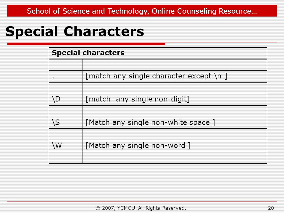 School of Science and Technology, Online Counseling Resource… Special Characters Special characters.[match any single character except \n ] \D[match any single non-digit] \S[Match any single non-white space ] \W[Match any single non-word ] © 2007, YCMOU.