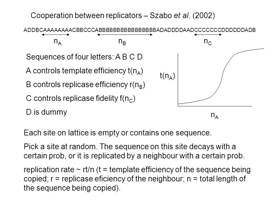 Cooperation between replicators – Szabo et al. (2002) ADDBCAAAAAAAACBBCCCABBBBBBBBBBBBBBBBADADDDDAADCCCCCCCDDDDDDADB nAnA nBnB nCnC Sequences of four