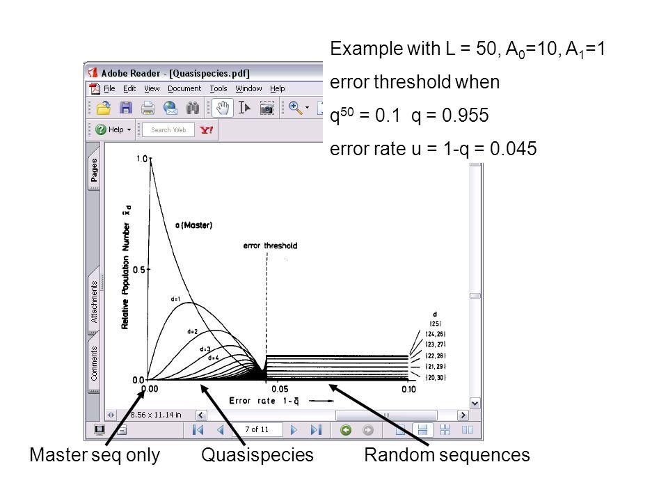 Example with L = 50, A 0 =10, A 1 =1 error threshold when q 50 = 0.1 q = 0.955 error rate u = 1-q = 0.045 Master seq only Quasispecies Random sequence