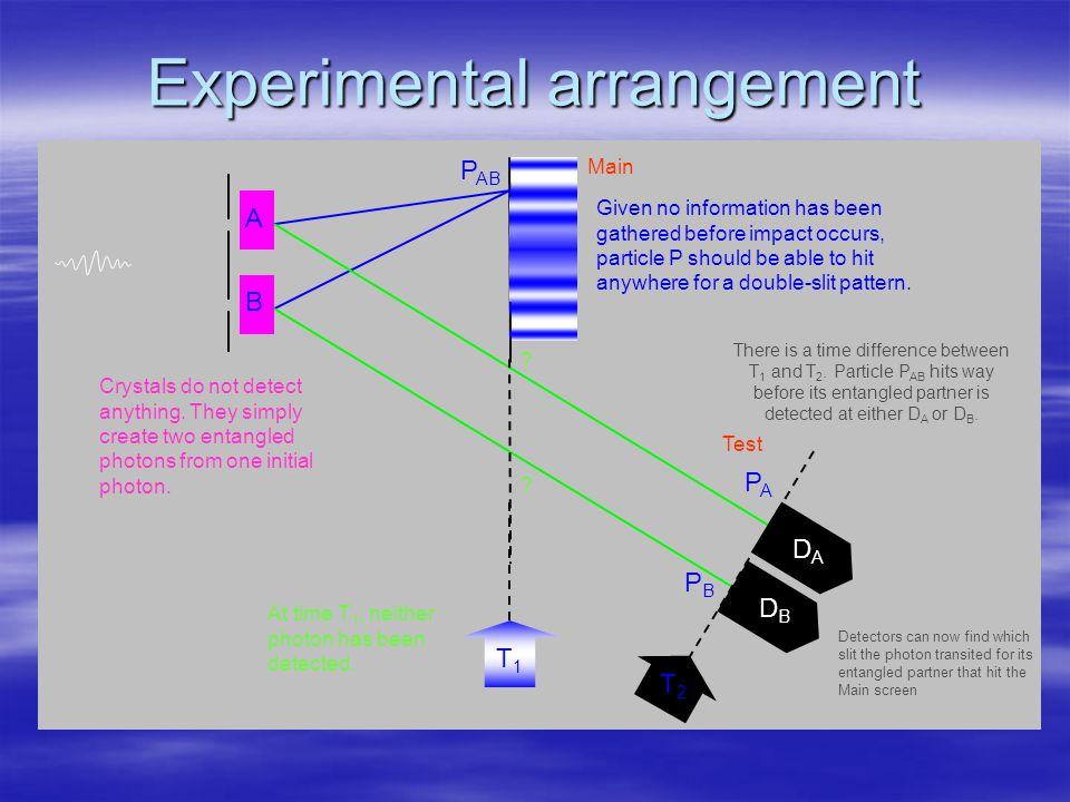 Experimental arrangement A B ???.