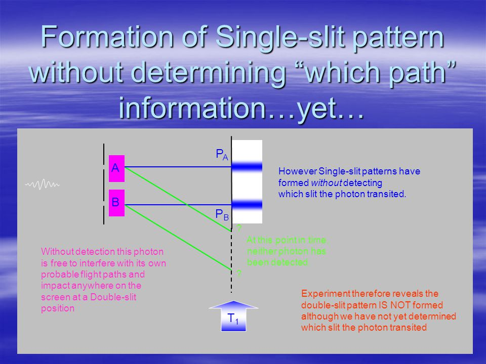 Formation of Single-slit pattern without determining which path information…yet… A B However Single-slit patterns have formed without detecting which slit the photon transited.
