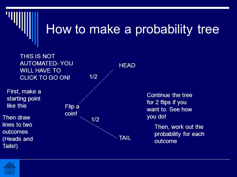 How to make a probability tree First, make a starting point like this THIS IS NOT AUTOMATED- YOU WILL HAVE TO CLICK TO GO ON.