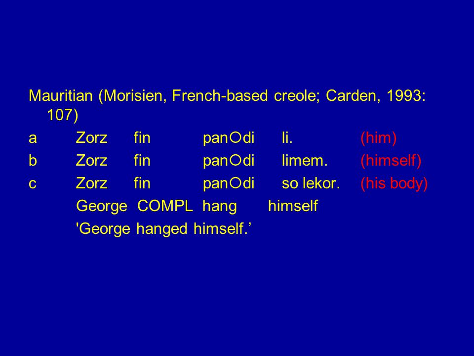 Mauritian (Morisien, French-based creole; Carden, 1993: 107) aZorz fin pan  di li.(him) bZorz fin pan  di limem.