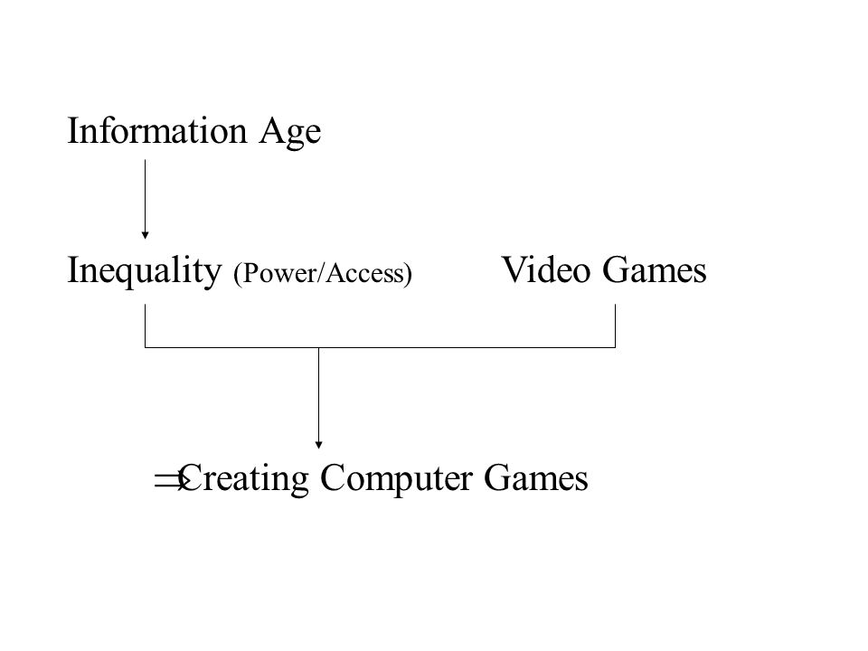 Information Age Inequality (Power/Access) Video Games  Creating Computer Games