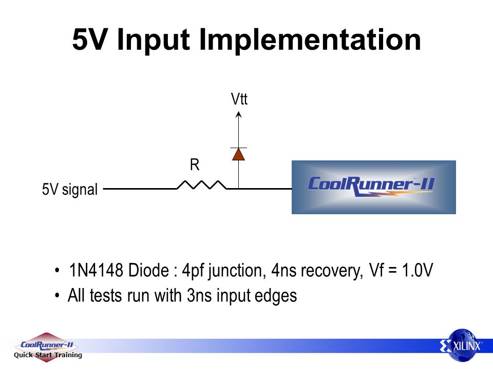 Quick Start Training 5V Input Implementation 1N4148 Diode : 4pf junction, 4ns recovery, Vf = 1.0V All tests run with 3ns input edges 5V signal Vtt R