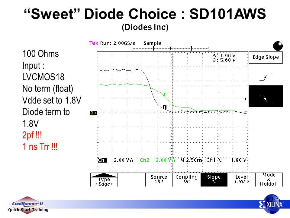 Quick Start Training Sweet Diode Choice : SD101AWS (Diodes Inc) 100 Ohms Input : LVCMOS18 No term (float) Vdde set to 1.8V Diode term to 1.8V 2pf !!.