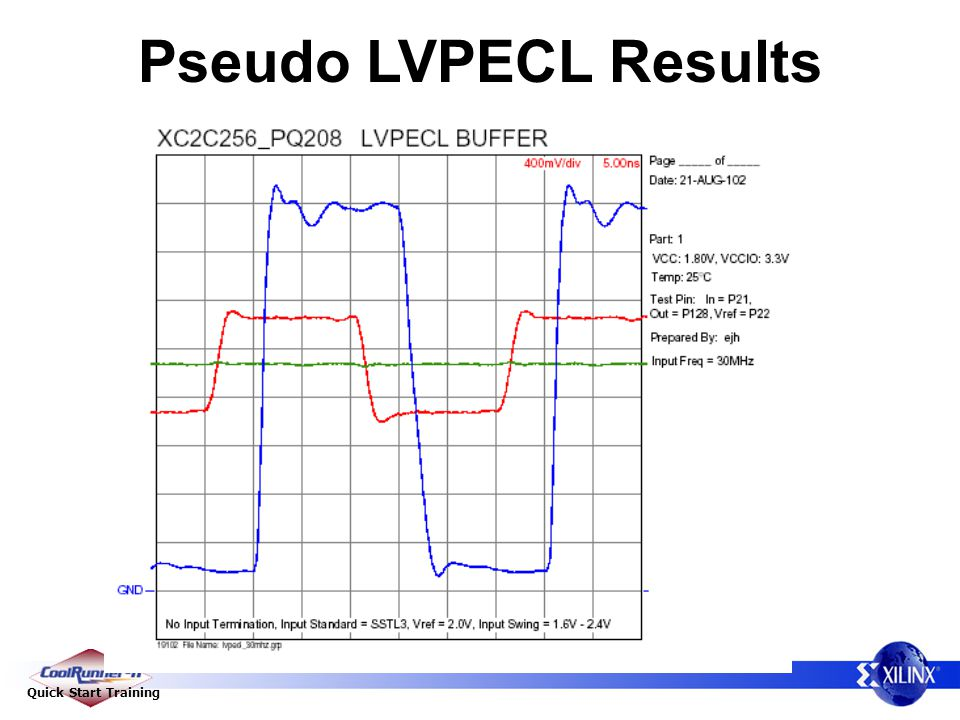 Quick Start Training Pseudo LVPECL Results