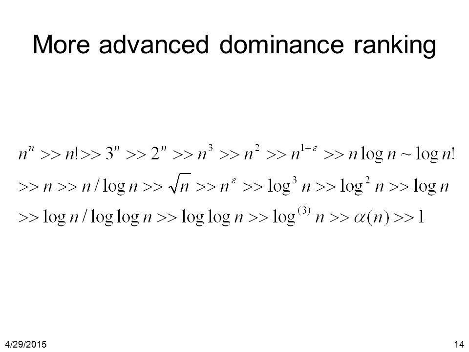 4/29/201514 More advanced dominance ranking
