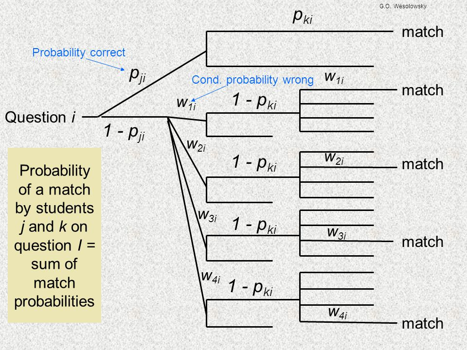 G.O. Wesolowsky Probability of a match by students j and k on question I = sum of match probabilities Question i p ji 1 - p ji 1 - p ki p ki w 1i w 2i