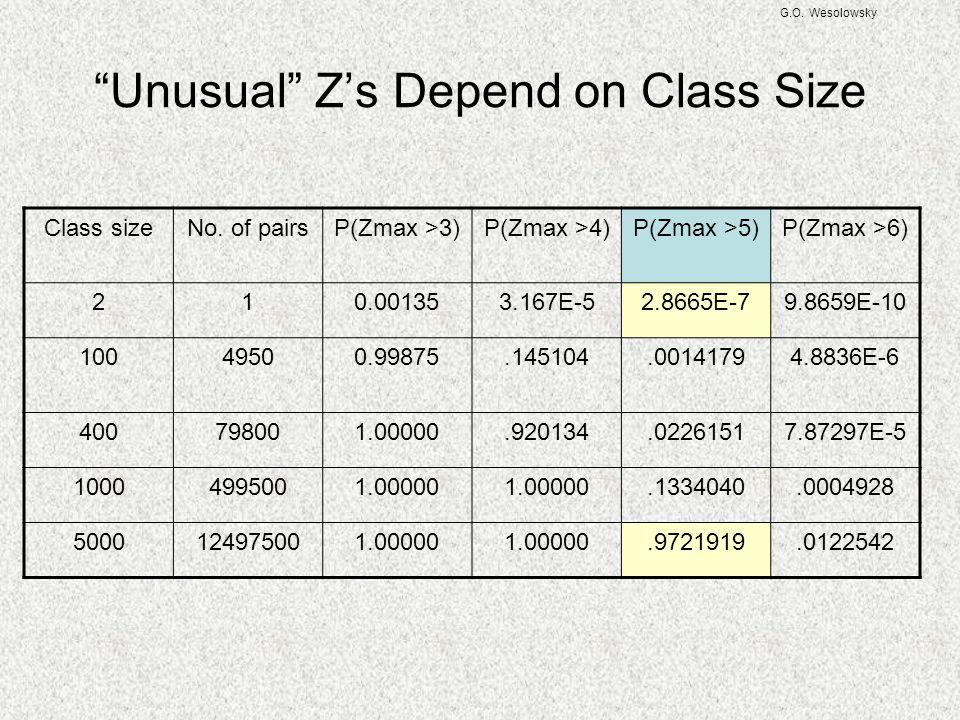 """G.O. Wesolowsky """"Unusual"""" Z's Depend on Class Size Class sizeNo. of pairsP(Zmax >3)P(Zmax >4)P(Zmax >5)P(Zmax >6) 210.001353.167E-52.8665E-79.8659E-10"""