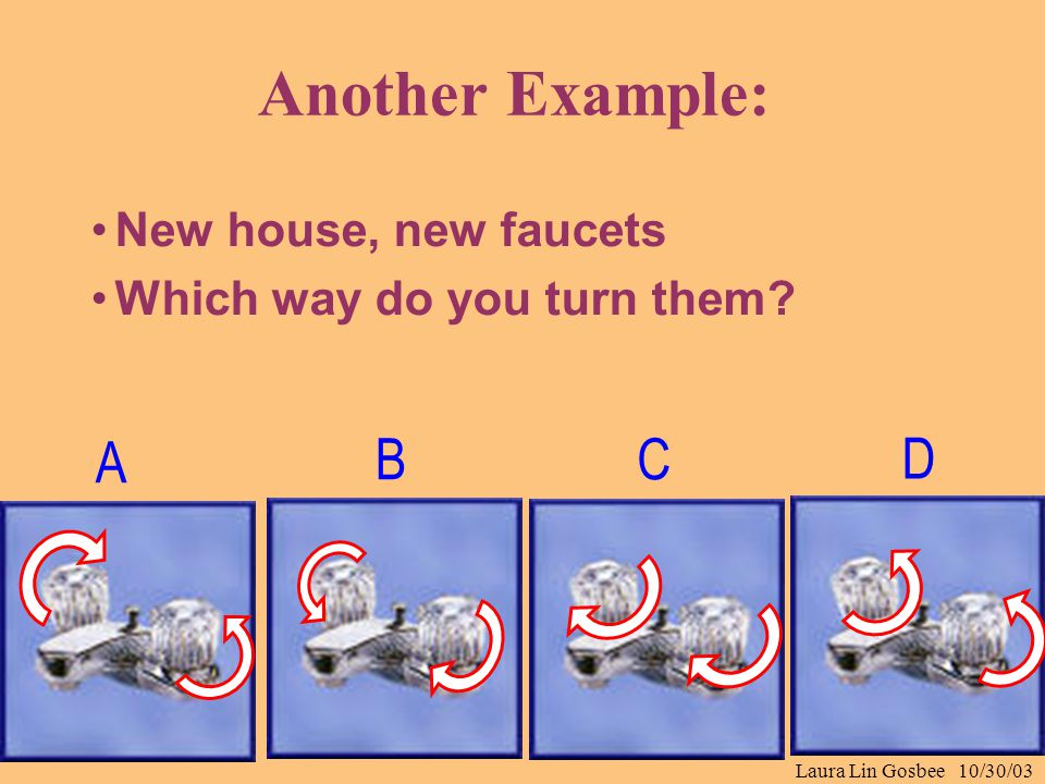 Laura Lin Gosbee 10/30/03 Another Example: New house, new faucets Which way do you turn them? A BC D