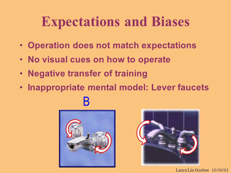 Laura Lin Gosbee 10/30/03 Expectations and Biases Operation does not match expectations No visual cues on how to operate Negative transfer of training