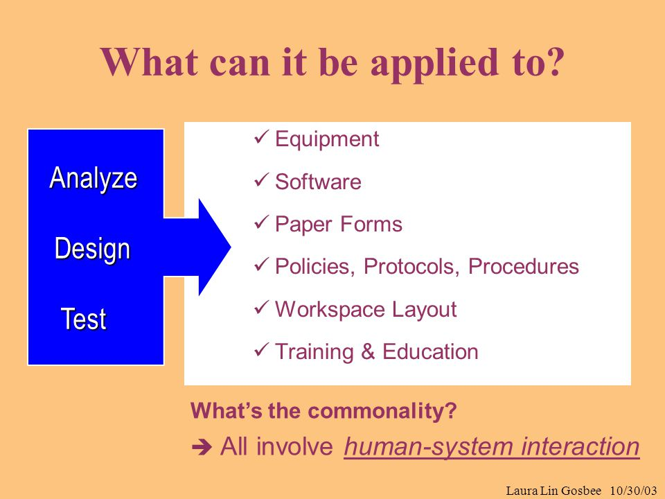 Laura Lin Gosbee 10/30/03 What can it be applied to? Equipment Software Paper Forms Policies, Protocols, Procedures Workspace Layout Training & Educat