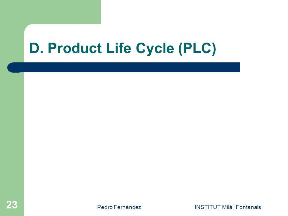 Pedro FernándezINSTITUT Milà i Fontanals 23 D. Product Life Cycle (PLC)