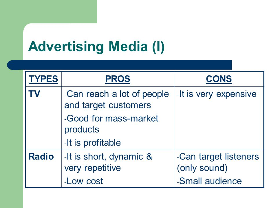 Advertising Media (I) TYPESPROSCONS TV - Can reach a lot of people and target customers - Good for mass-market products - It is profitable - It is very expensive Radio - It is short, dynamic & very repetitive - Low cost - Can target listeners (only sound) - Small audience