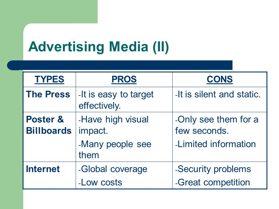Advertising Media (II) TYPESPROSCONS The Press - It is easy to target effectively.