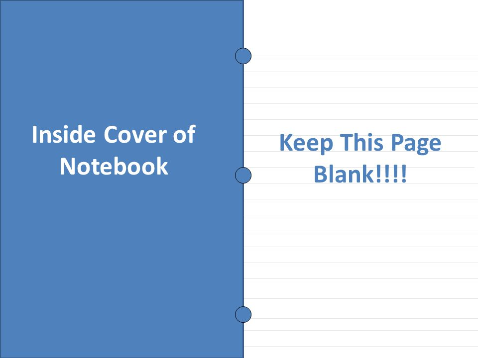 Homework Title(s) Warm Up: Write out questions, charts, diagrams AND your responses!!.