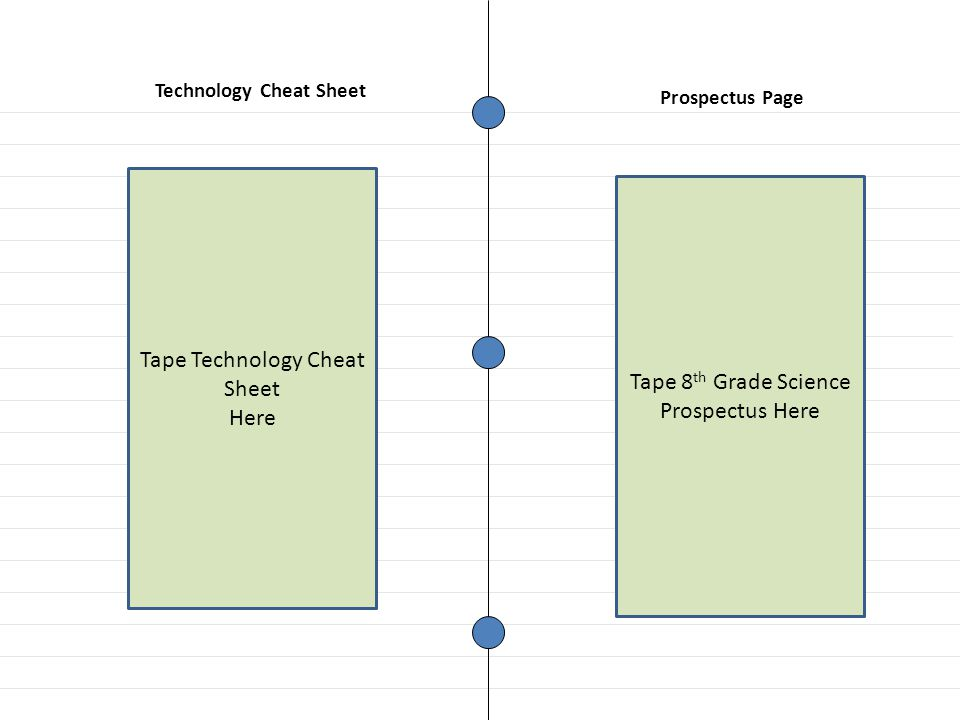 Prospectus Page Tape 8 th Grade Science Prospectus Here Tape Technology Cheat Sheet Here Technology Cheat Sheet