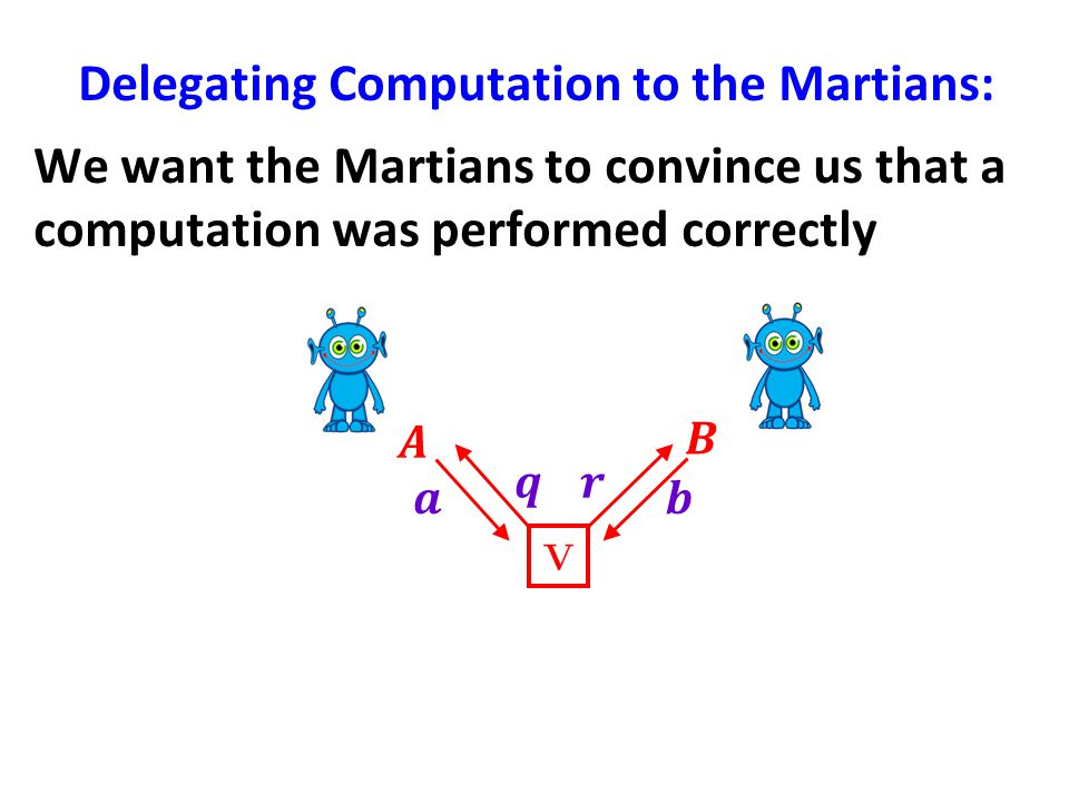 Delegating Computation to the Martians: We want the Martians to convince us that a computation was performed correctly