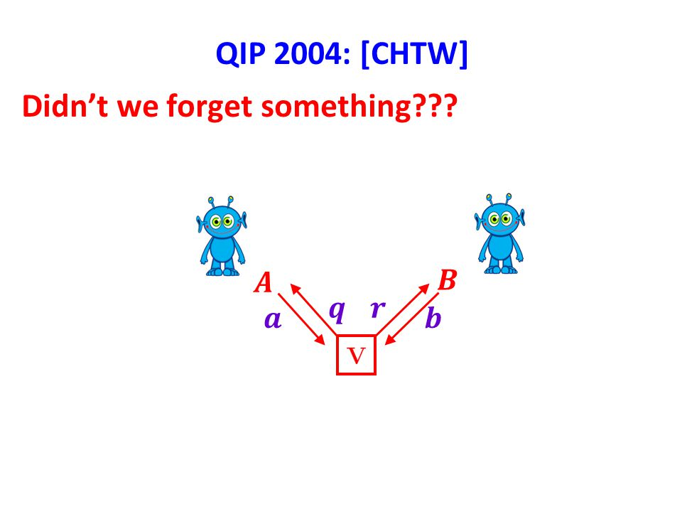 QIP 2004: [CHTW] Didn't we forget something
