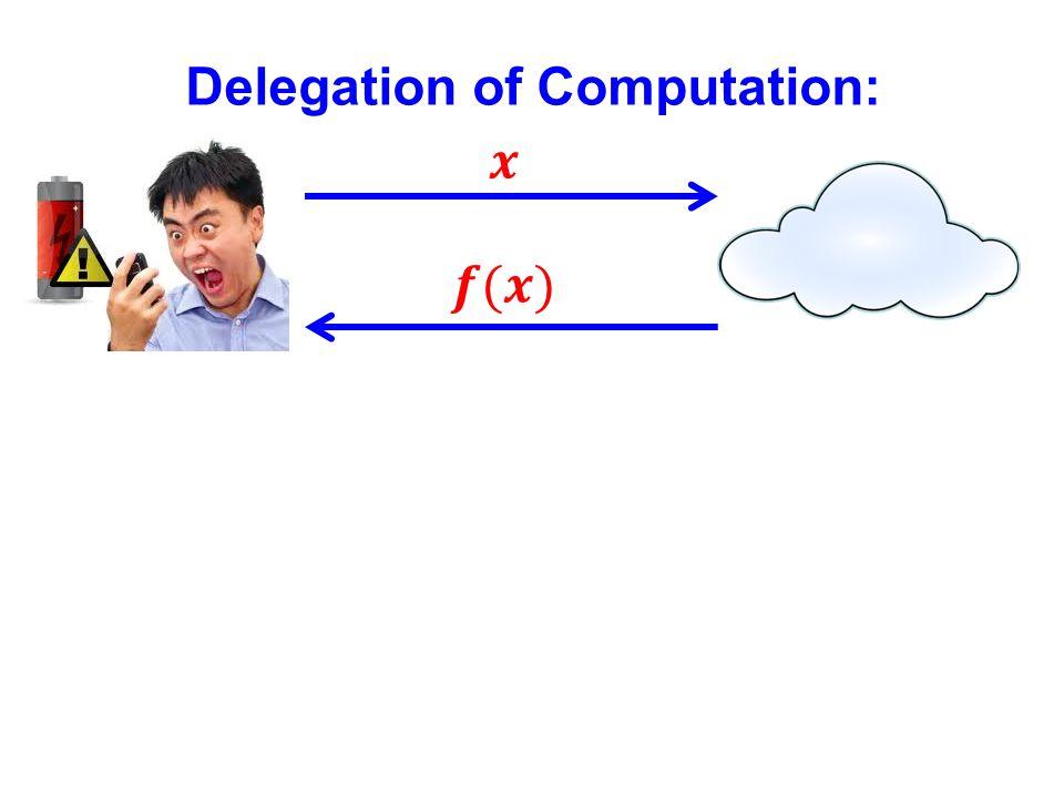 Delegation of Computation: