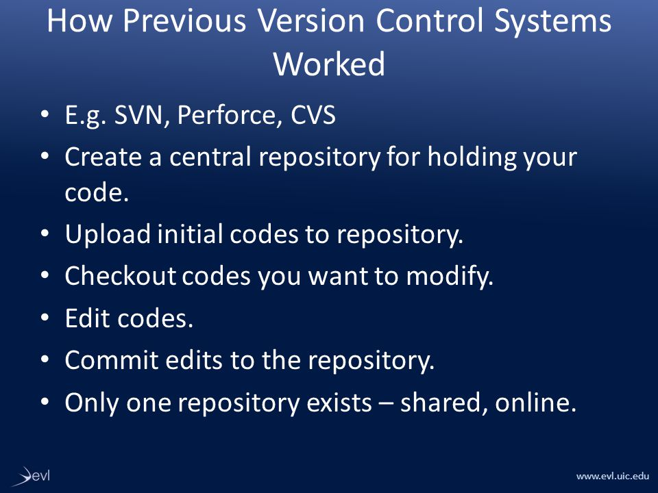 www.evl.uic.edu How Previous Version Control Systems Worked E.g.