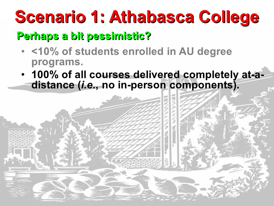 <10% of students enrolled in AU degree programs. 100% of all courses delivered completely at-a- distance (i.e., no in-person components). Scenario 1: