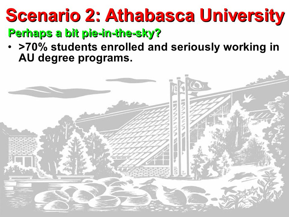 >70% students enrolled and seriously working in AU degree programs.