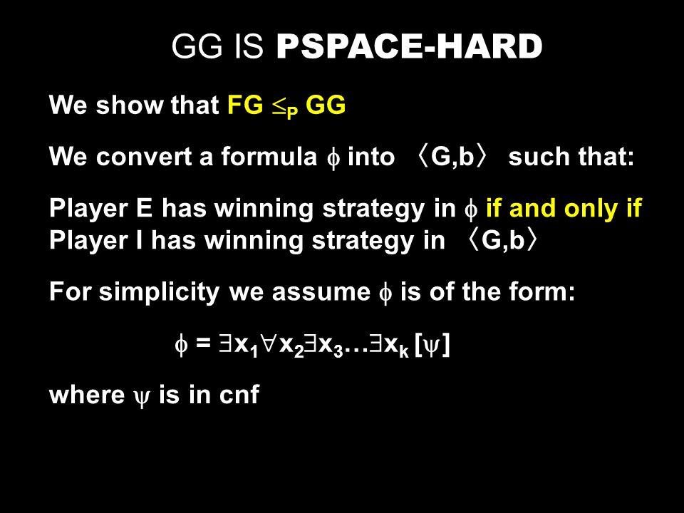 GG  PSPACE def current_player_wins(G, s): G' = remove_node(s,G) for t ∈ neighbors(s,G): else: return False if neighbors(s,G) = Ø: return if not(current_player_wins(G',t)): return True.