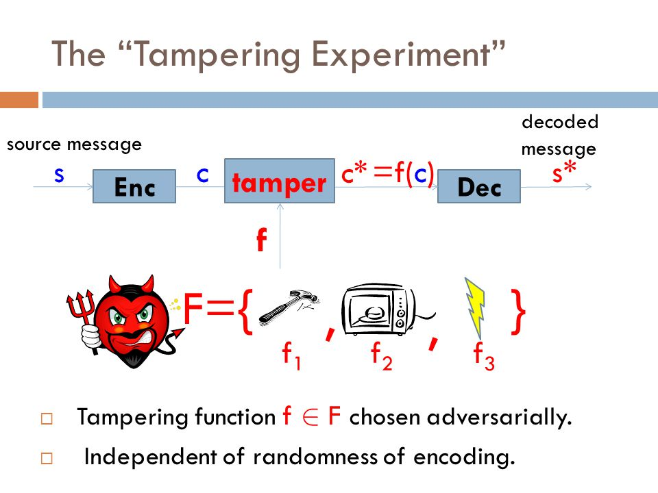 The Tampering Experiment EncDec sc source message c* s* decoded message  Tampering function f 2 F chosen adversarially.