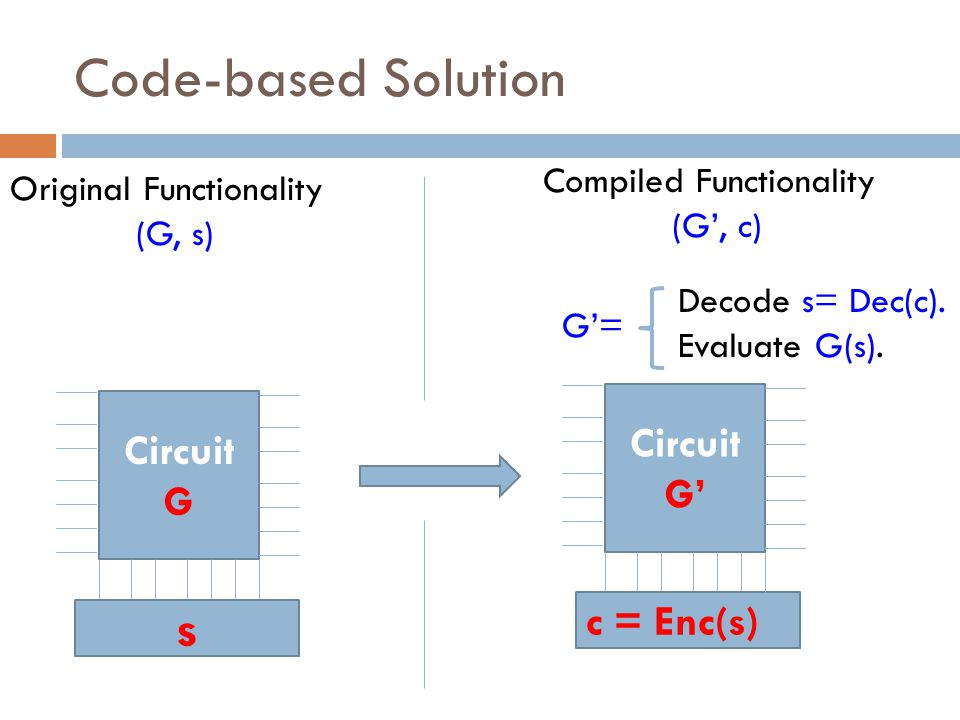 Talk Outline  Definition of non-malleable codes. General (im)possibility results for nm-codes.
