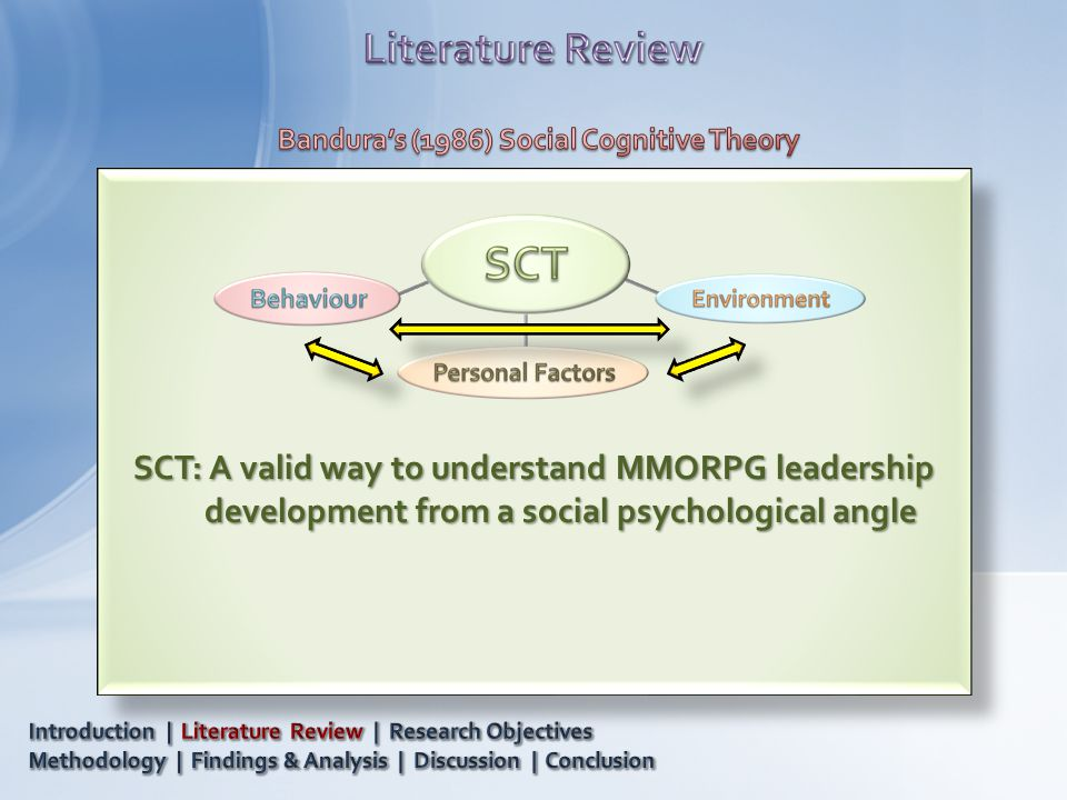 SCT: A valid way to understand MMORPG leadership development from a social psychological angle