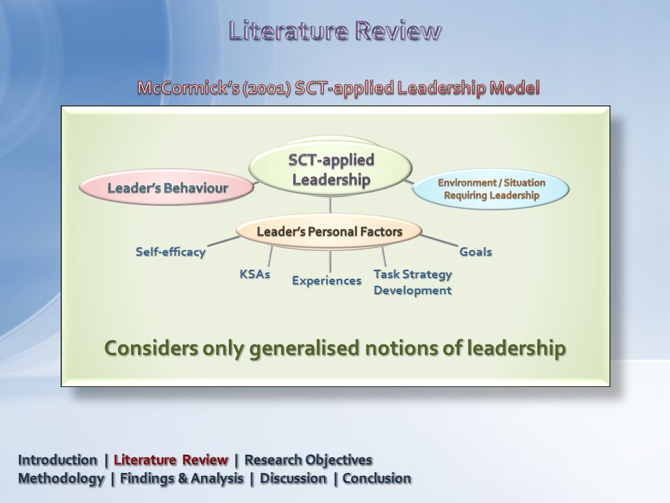 Considers only generalised notions of leadership Self-efficacy KSAs Experiences Task Strategy Development Goals