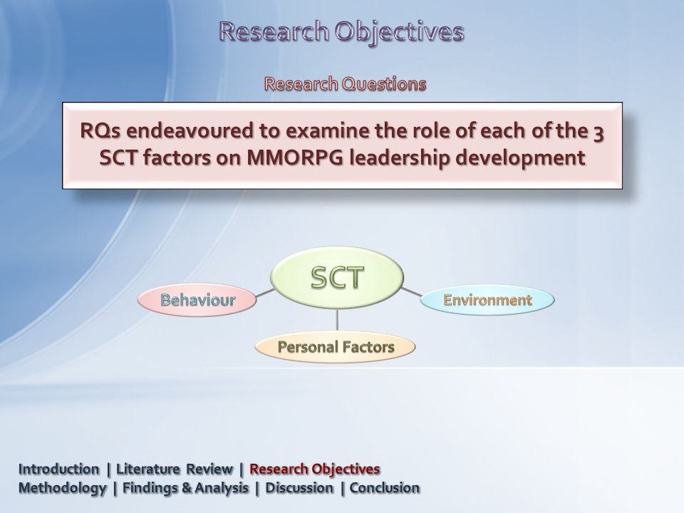 RQs endeavoured to examine the role of each of the 3 SCT factors on MMORPG leadership development