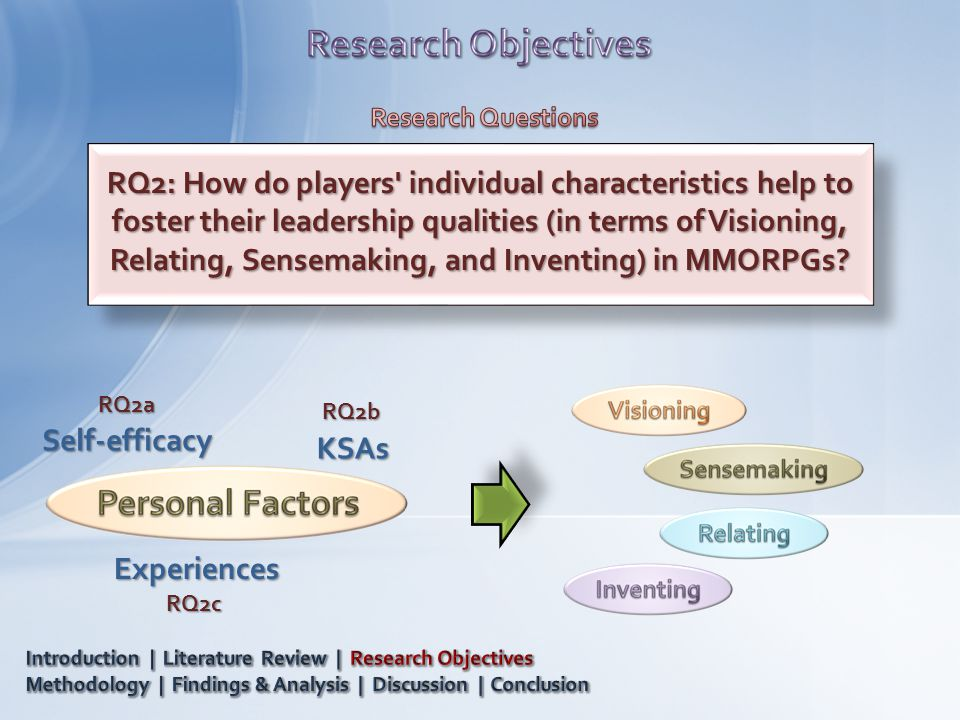 RQ2: How do players individual characteristics help to foster their leadership qualities (in terms of Visioning, Relating, Sensemaking, and Inventing) in MMORPGs.