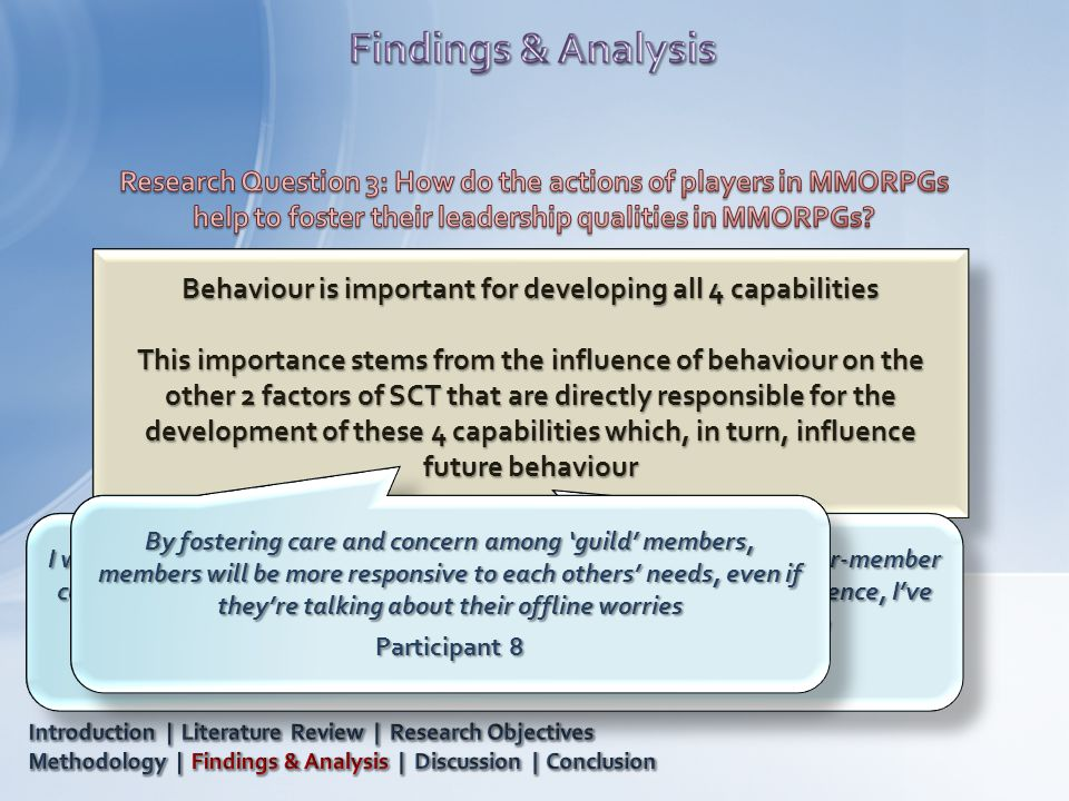 Behaviour is important for developing all 4 capabilities This importance stems from the influence of behaviour on the other 2 factors of SCT that are