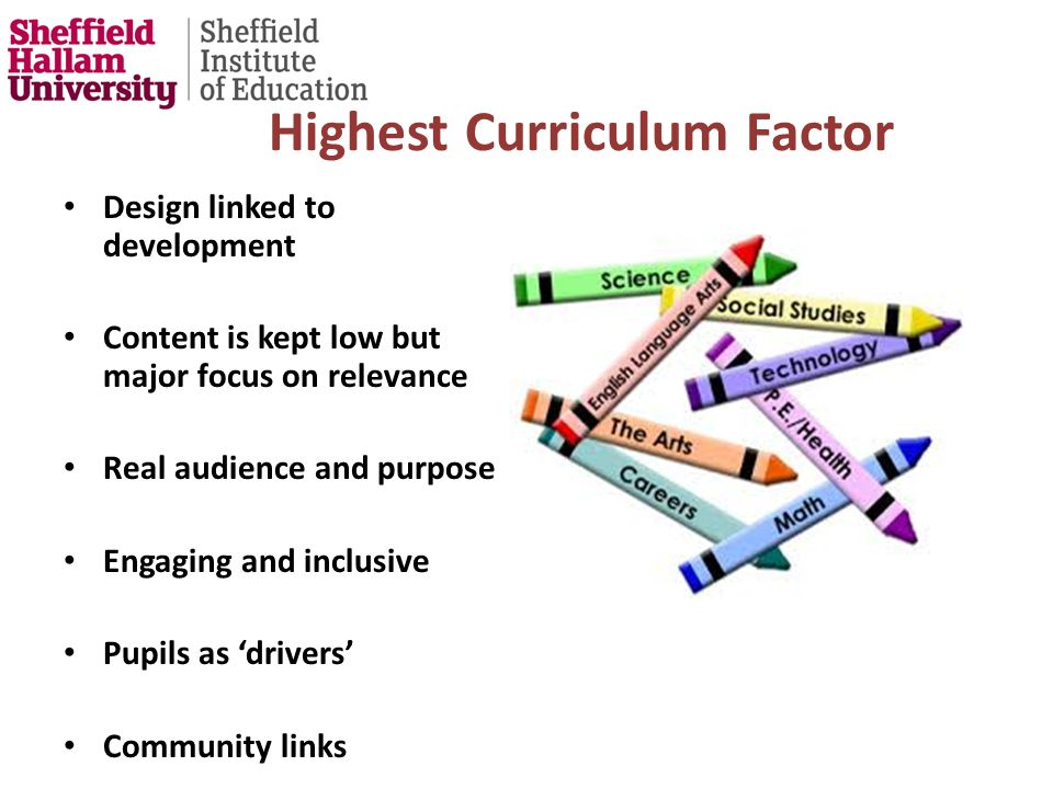 Highest Curriculum Factor Design linked to development Content is kept low but major focus on relevance Real audience and purpose Engaging and inclusive Pupils as 'drivers' Community links